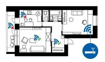 ubicacion router wifi