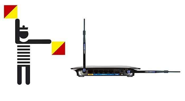 posicion antenas router wifi