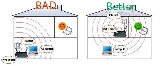 interferencias router wifi